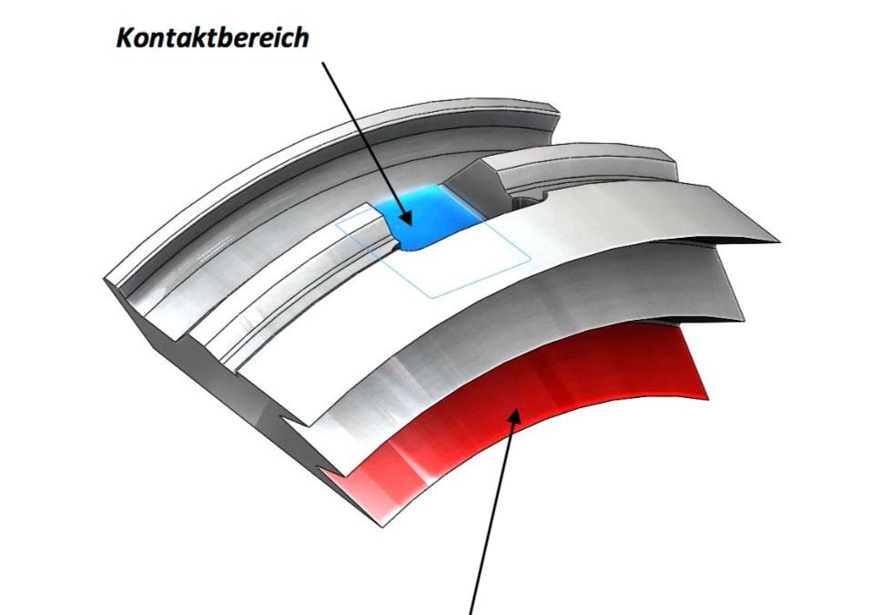 Optimierung einer Laserstrahlführungsblende