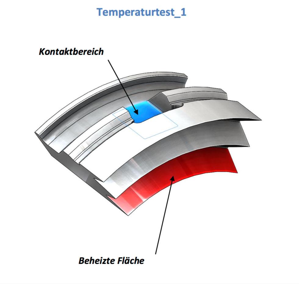 Temperaturanalyse